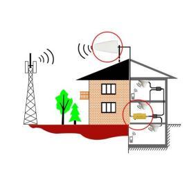 Репитер 3G - усилитель интернета