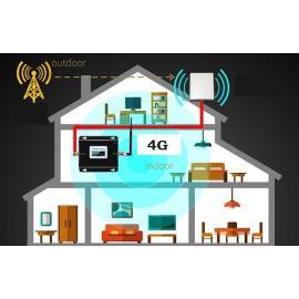 Репитер 4G - усилитель интернета и голоса